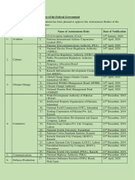 Notified Autonomous Bodies of the Federal Government-converted.pdf