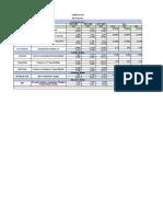 ACME_Ratio Analysis.xlsx