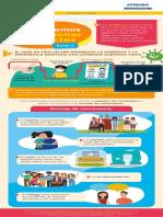 s37-secundaria-2-infografia-aprendemosasolucionarconflictos2