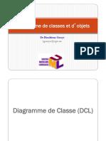 Diag_de_Classe