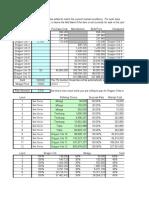 Perfect World - Refine Costs