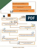 Analisis Capaian Belajar Akuntansi Sektor Publik