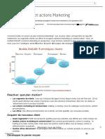 Modèle RADAR et actions Marketing _ Le blog de la Stratégie marketing