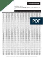 Inflationstabelle-Alex-Fischer-Duesseldorf
