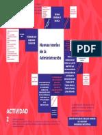 Actividad 2 - Nuevas teorías de la Administración