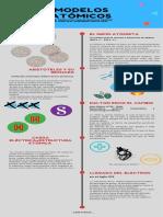 ACTIVIDAD 2 MODELOS ATOMICOS.pdf