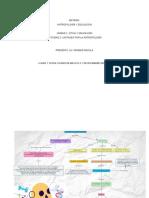 Mapa conceptual de la  Antropologia de la educación