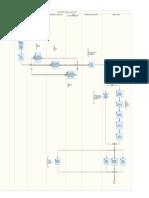 BEI - Encerramento do período – Centro - Diagramas do processo