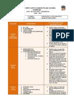 Guía de Estudio Remedial 9no
