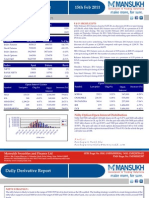 DERIVATIVE REPORT FOR 15 FEB - MANSUKH INVESTMENT AND TRADING SOLUTIONS
