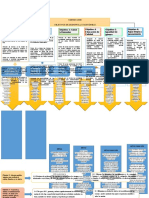 Mapa Conceptual-Agenda 2030