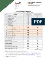 Taxe-Examene-CAMBRIDGE.pdf