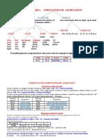 CLASIFICAREA SUBST ANORG.docx