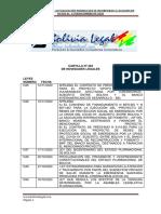 Actualización Normativa al 06 de Diciembre de 2020