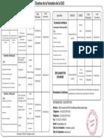 Formations_CACI_2020-2021.pdf