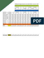 2020 -M.1 ACG TCF Soir - Budget Tréso. DEVOIR N°2 DRAFT