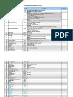Copy of Daftar Kebutuhan Alat Preparasi