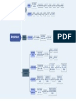 Manejo de materialesLalo.pdf