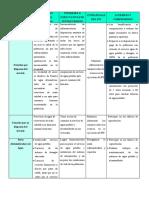 GRUPOS DE INVOLUCRADOS.docx