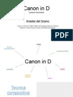 Lavoro storia della musica.pdf