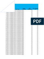 History Performance_3G  DATA VOLUME RJ CIRCLE_20201217111956.xlsx