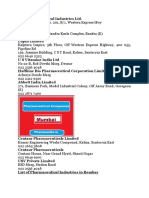 Pharma Companies list