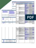 SUMARIO_DE_PUBLICACOES_E_DOCUMENTACAO_DO_SINAPI.pdf