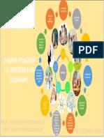 MAPA MENTAL Y CUADRO COMPARATIVO DE EDUCACIÓN TRADICIONAL CON CONSTRUCTIVISMO