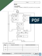 devoir-de-synthèse-n°1--2013-2014(foussana)