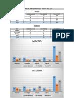 Tabelas de referência
