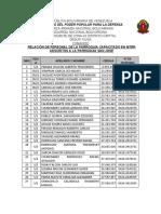 PERSONAL CAPACITADO EN MTRR.docx