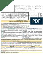 unit4esquema.pdf