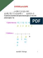 01_diagramme_pot_ph_soufre.pdf
