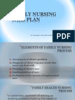 FAMILY NURSING CARE PLAN.pdf