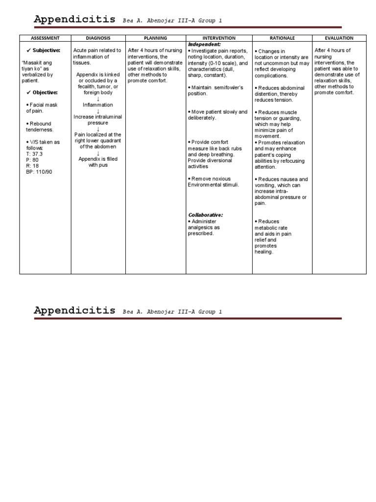 NCP appendicitis