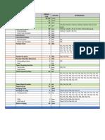 summary progres pekerjaan konstruksi sutt