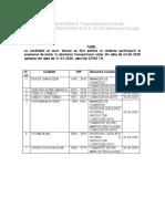 Tabel dosare admise participare examen lector in transportul rutier în data de 24.06.2020 amânat din data de 31.03.2020