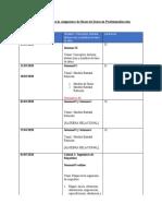 Reporte de avance la Asignatura de Bases de Datos en Profesionalización