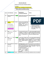 Anàlisis Estructual Del Expediente Judicial