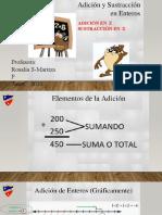 NÚMEROS ENTEROS Adición y Sustracción de Números Enteros 7MO 2020 (1)