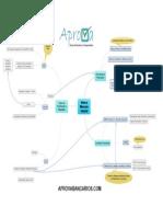 Mapa Mental 1.1 - Sistema Financeiro Nacional