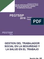 MODULO GTSSST SESION 02 SEGURIDAD Y SALUD EN EL TRABAJO
