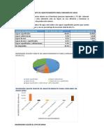 INVERSIONES%20SEGÚN%20FUENTE%20DE%20ABASTECIMIENTO%20PARA%20CONSUMO%20DE%20AGUA.docx
