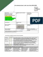 jmda beoordelingsrubric didactisch ontwerp leraar vak avo of bo 2019-2020  1