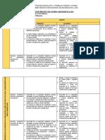 INFORME-TECNICO PEDAGOGICO MATEMATICA 1° Y 2° RIGOB