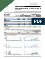 COVID-19 Situation Epidemiologique en Suisse