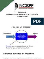 CONCEPTOS BÁSICOS- GESTIÓN X PROC