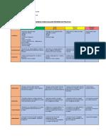 RUBRICA INFORME DE PRACTICA.pdf