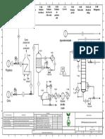 Diagrama de Flujo de Procesos - Producción de cloruro alilo en Visio 1