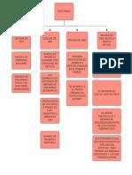 _Diagrama de flujo - Página 3